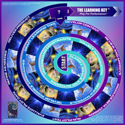 Custom Game Design The Learning Key - Board game design